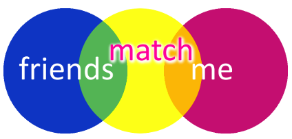 Friends Match Me free dating app/site